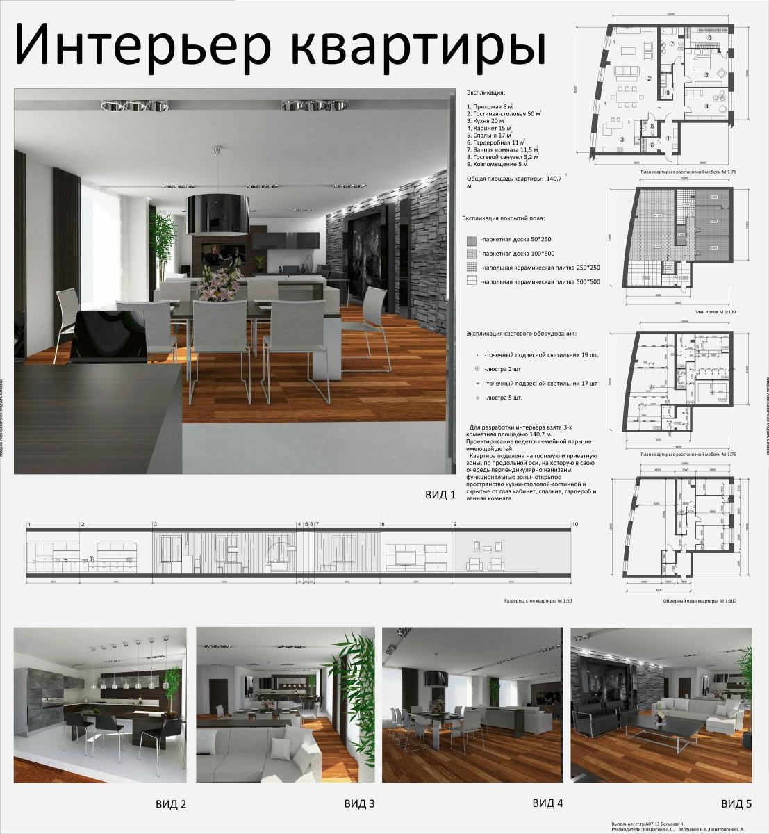 институт архитектуры и дизайна портфолио