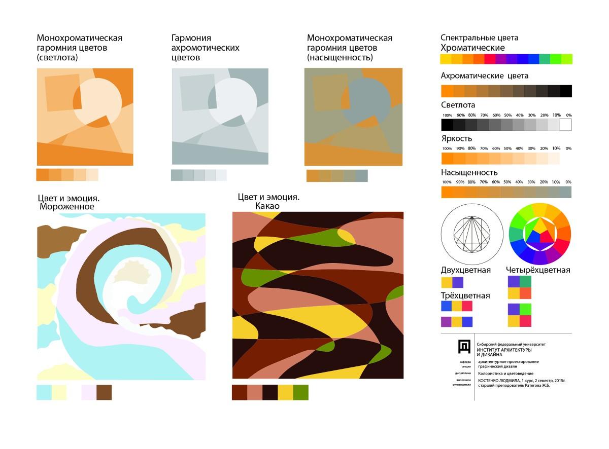 Цветовая схема в дизайне основы теория 53