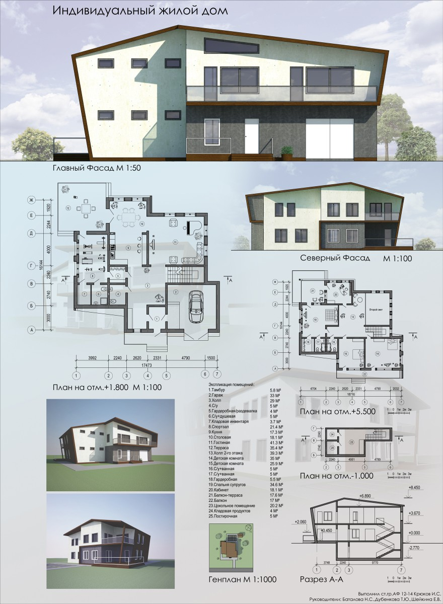 Институт архитектуры и дизайна Портфолио Курсовой проект