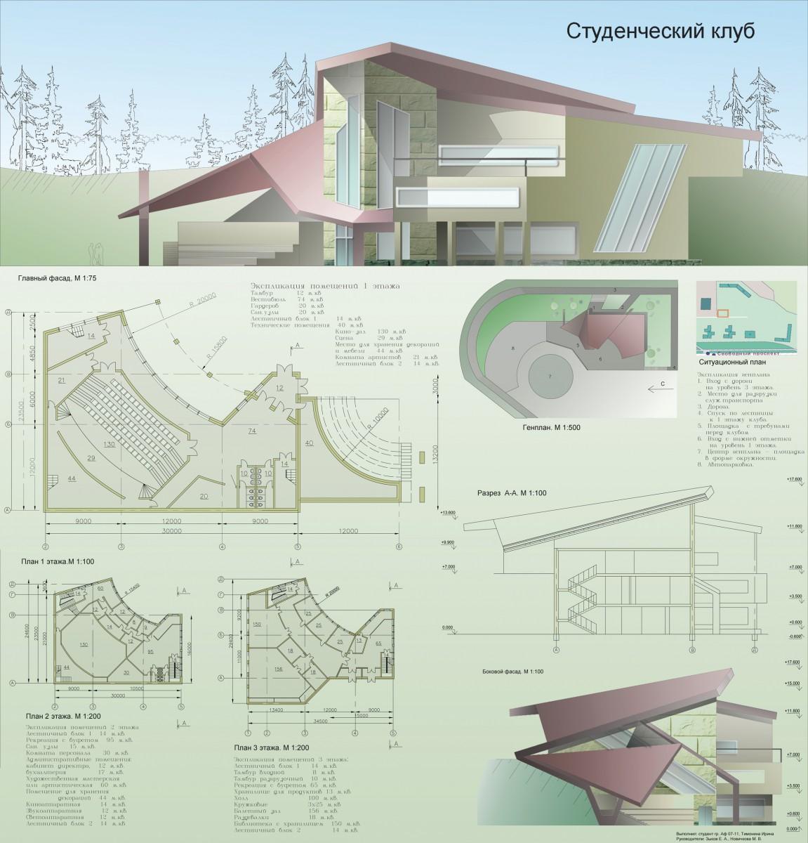 Институт дизайна ульяновск