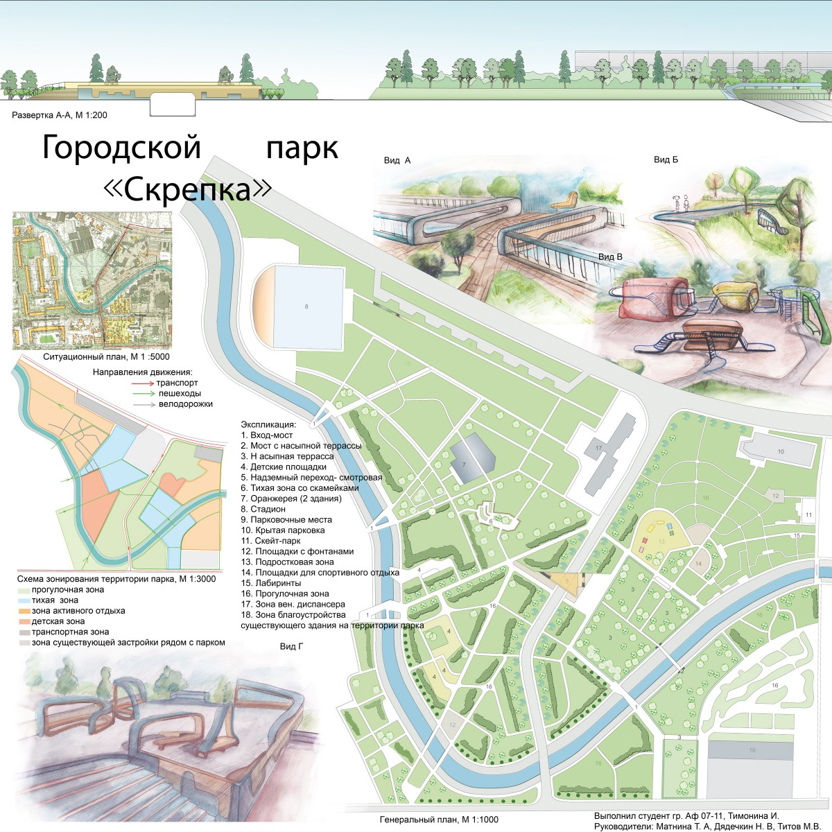 Институт архитектуры и дизайна Портфолио Проект парка