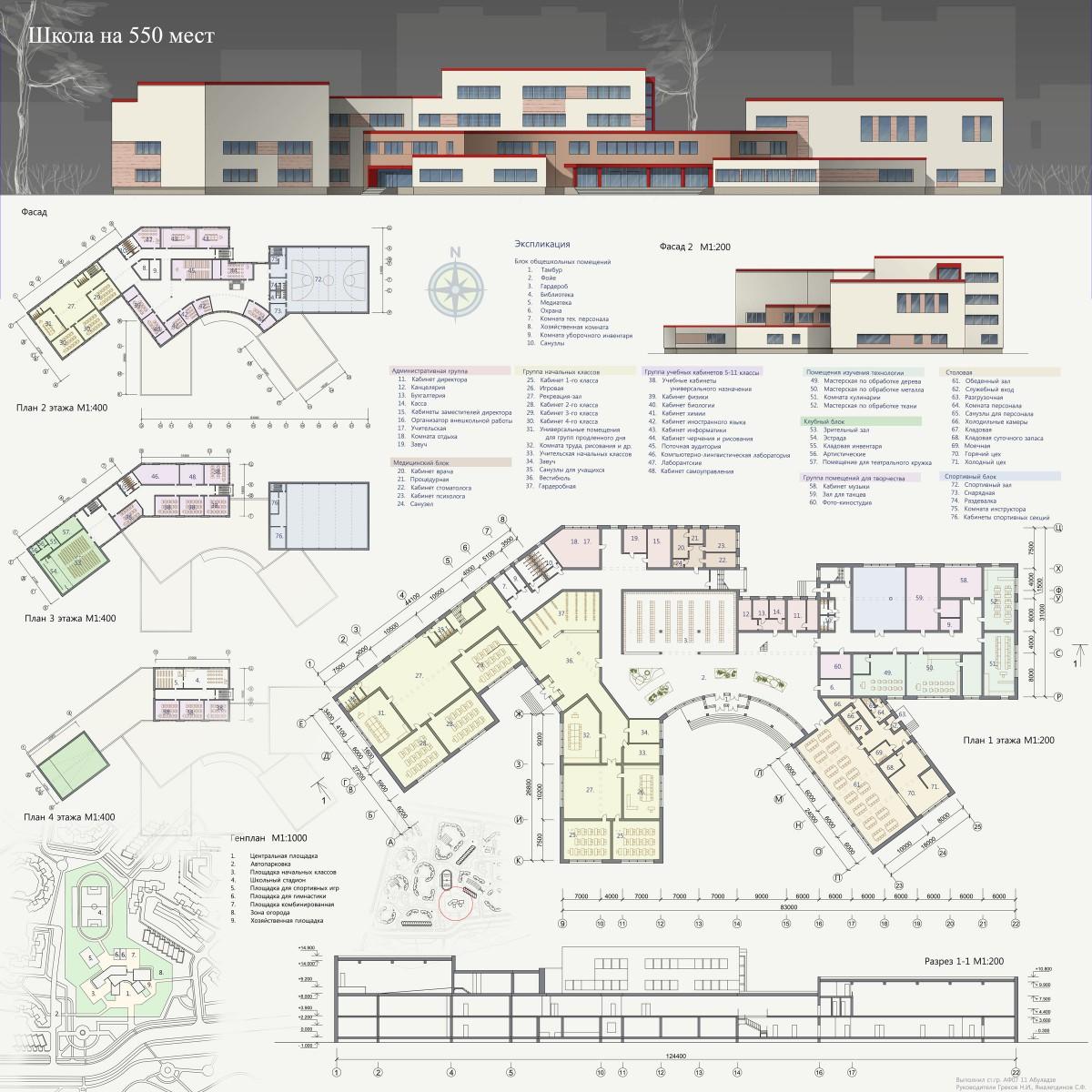 Школы архитектуры и дизайна